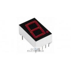 Display 7 seguimentos catodo vermelho MAN6780 D
